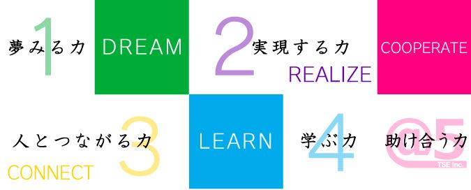 at5_yurai