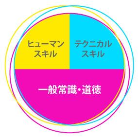 itkouza_menu_01